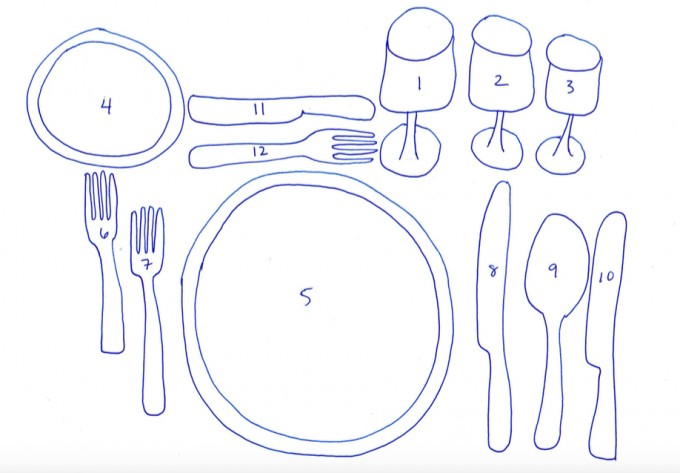 formal table setting copy 2